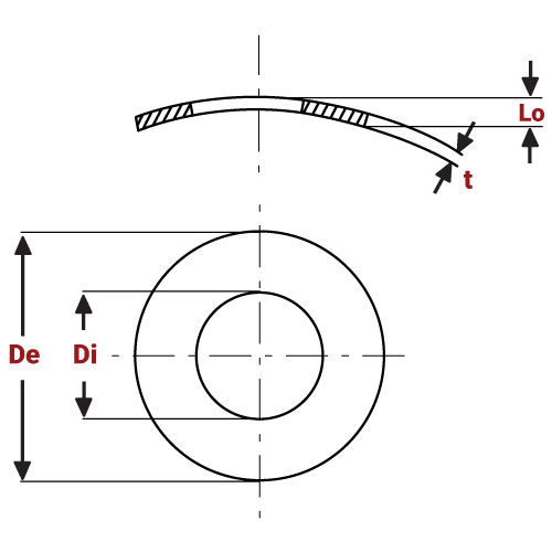 Curved Spring Washers Diagram