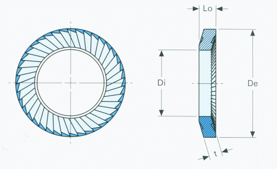 serrated safety washers diagram